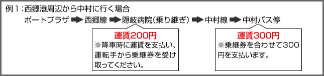 ポートプラザ→西郷線→隠岐病院(乗り継ぎ)→中村線→中村バス停