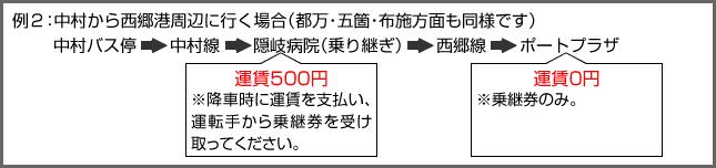 中村バス停→中村線→隠岐病院(乗り継ぎ)→西郷線→ポートプラザ