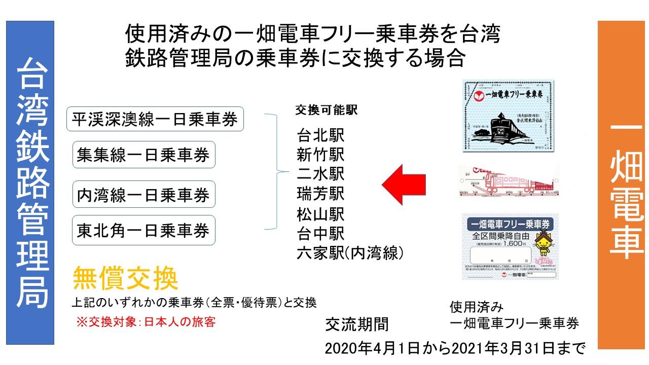 一畑電車の乗車券を台湾鉄路管理局で交換する場合.jpg