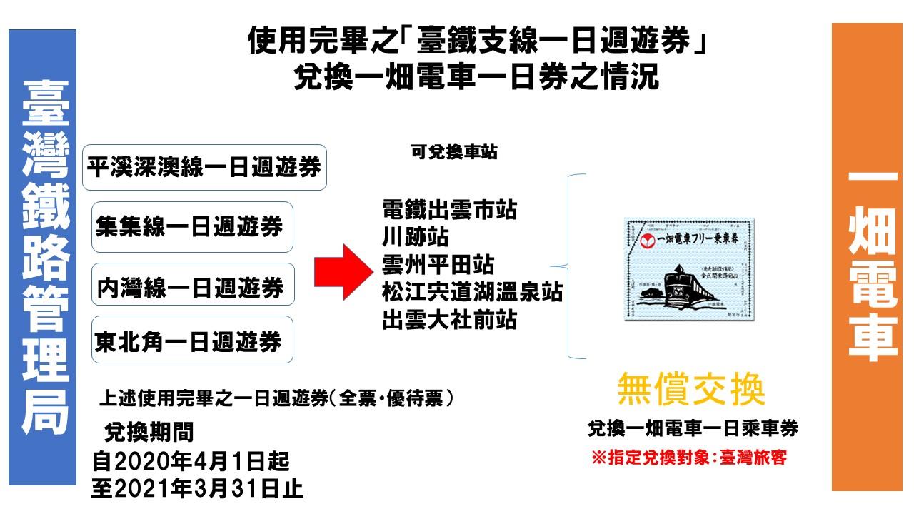 台湾鉄路管理局の乗車券を一畑電車で交換する場合.jpg