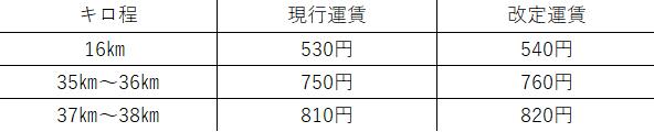 消費税増税HP案内用1.png