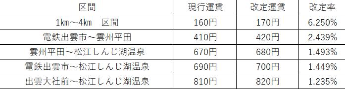 消費税増税HP案内用2.png
