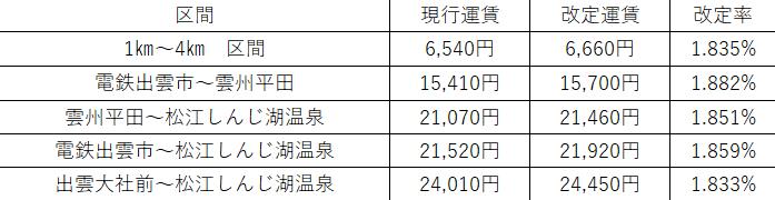消費税増税HP案内用3.png
