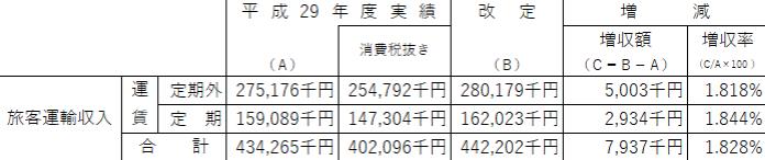 消費税増税HP案内用5.png
