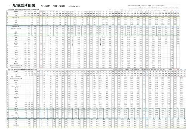 令和3年10月1日ダイヤ改正 平日ダイヤ時刻表(修正済).jpg