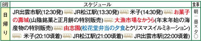 【Go To トラベル支援対象事業】お菓子の壽城・大漁市場なかうら特別販売と由志園クリスマスイルミネーション