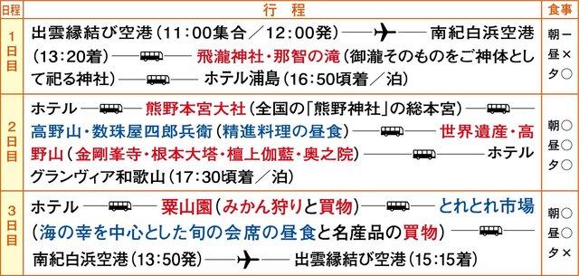 【催行決定・残席は電話にてお問合せください】FDAチャーター便で行く 熊野本宮大社と高野山